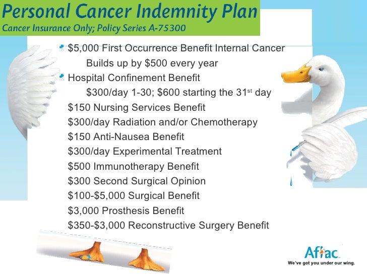 Aflac Cancer Indemnity