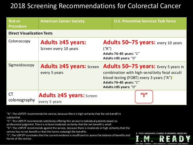 Cancer Screening In The Normal Risk 2018
