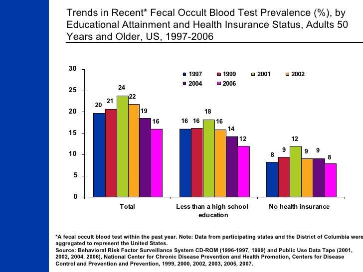 2009 Cancer Statistics