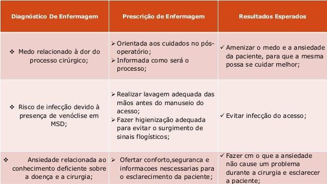 papel do enfermeiro em emergencia hospitalar