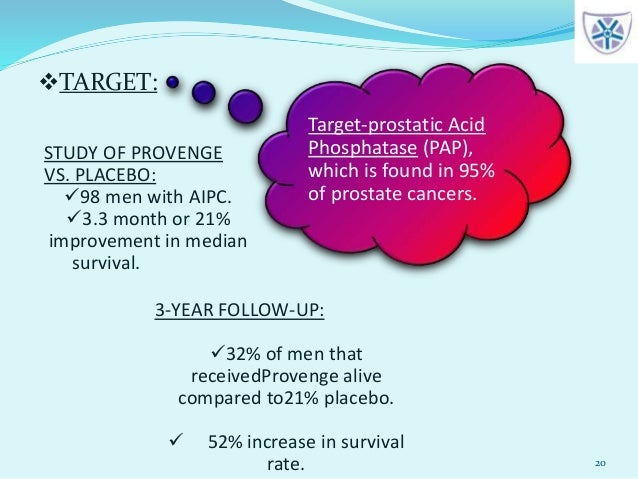 TARGET: 20 Target-prostatic Acid Phosphatase (PAP), which is found in 95% of prostate cancers. STUDY OF PROVENGE VS. PLAC...