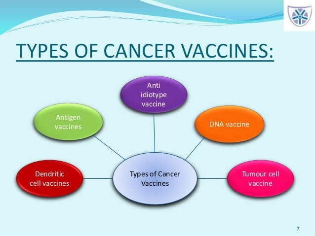 Cancer Vaccine