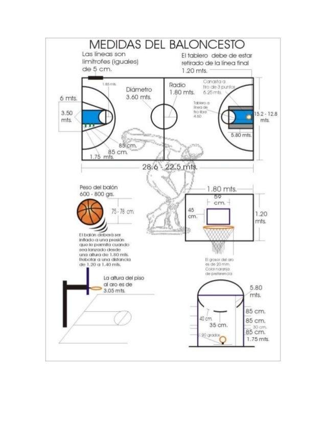 Cómo se juega Una canasta clásica de baloncesto. Duración de un partido: En la FIBA, según su reglamento el partido está c...