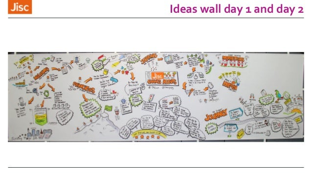Ideas wall day 1 and day 2
