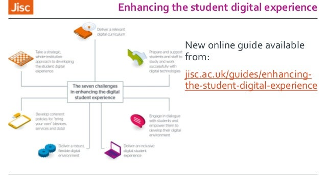 Enhancing the student digital experience New online guide available from: jisc.ac.uk/guides/enhancing- the-student-digital...