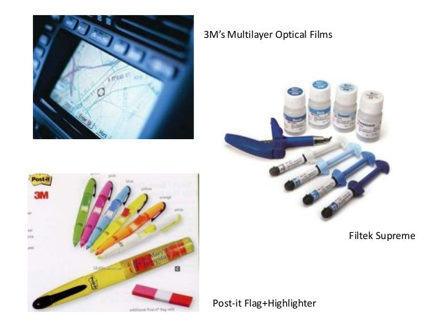 essays on creativity and innovation Creativity and innovation today, mm is a multinational powerhouse, with more than $23 billion in annual sales across a product line 50,000 deep, from adhesives to.