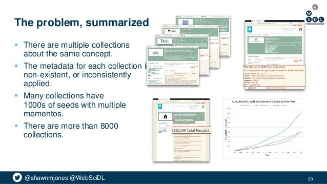 @shawnmjones @WebSciDL The problem, summarized  There are multiple collections about the same concept.  The metadata for...