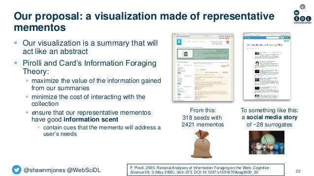 @shawnmjones @WebSciDL Our proposal: a visualization made of representative mementos  Our visualization is a summary that...