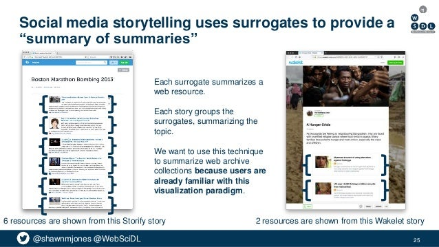 """@shawnmjones @WebSciDL Social media storytelling uses surrogates to provide a """"summary of summaries"""" 25 2 resources are sh..."""