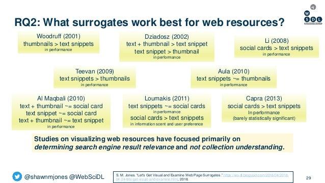 @shawnmjones @WebSciDL RQ2: What surrogates work best for web resources? 29 Studies on visualizing web resources have focu...
