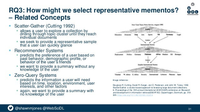 @shawnmjones @WebSciDL RQ3: How might we select representative mementos? – Related Concepts  Scatter-Gather (Cutting 1992...