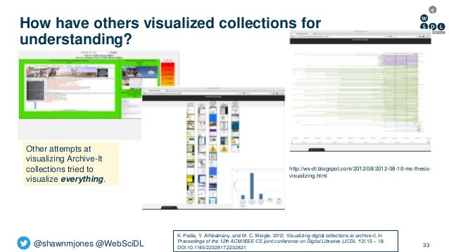 @shawnmjones @WebSciDL How have others visualized collections for understanding? 33 Other attempts at visualizing Archive-...