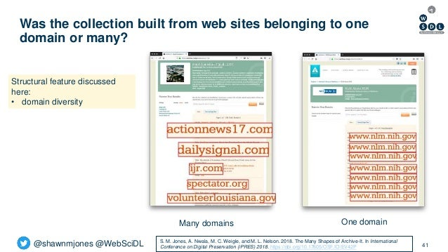 @shawnmjones @WebSciDL Was the collection built from web sites belonging to one domain or many? 41 Many domains One domain...
