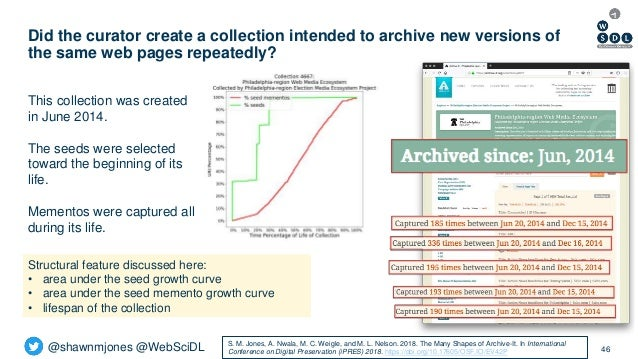 @shawnmjones @WebSciDL Did the curator create a collection intended to archive new versions of the same web pages repeated...