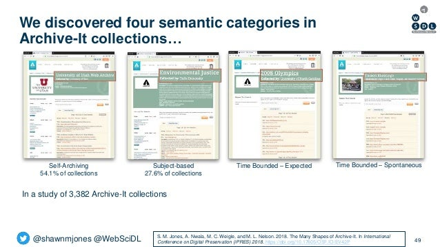 @shawnmjones @WebSciDL 49 Self-Archiving 54.1% of collections Subject-based 27.6% of collections Time Bounded – Expected T...