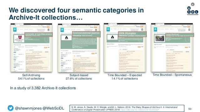 @shawnmjones @WebSciDL 50 Self-Archiving 54.1% of collections Subject-based 27.6% of collections Time Bounded – Expected 1...
