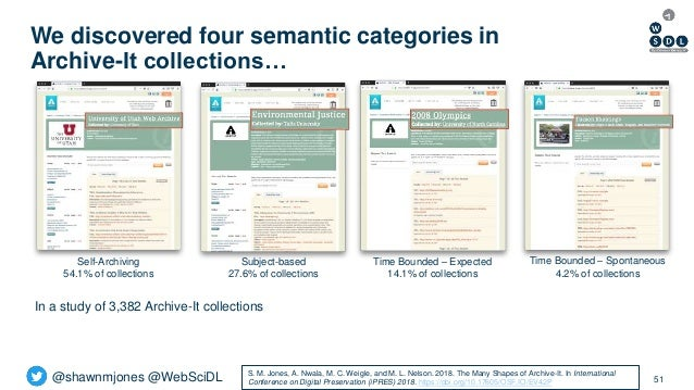 @shawnmjones @WebSciDL 51 Self-Archiving 54.1% of collections Subject-based 27.6% of collections Time Bounded – Expected 1...