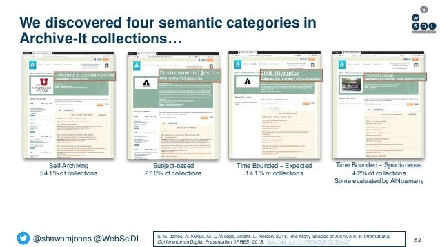 @shawnmjones @WebSciDL 52 Self-Archiving 54.1% of collections Subject-based 27.6% of collections Time Bounded – Expected 1...