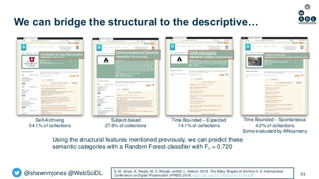@shawnmjones @WebSciDL We can bridge the structural to the descriptive… 53 Self-Archiving 54.1% of collections Subject-bas...