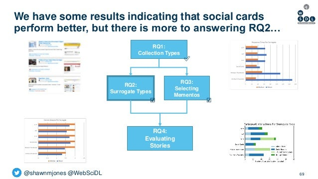 @shawnmjones @WebSciDL We have some results indicating that social cards perform better, but there is more to answering RQ...