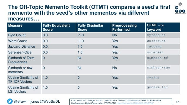@shawnmjones @WebSciDL The Off-Topic Memento Toolkit (OTMT) compares a seed's first memento with the seed's other mementos...