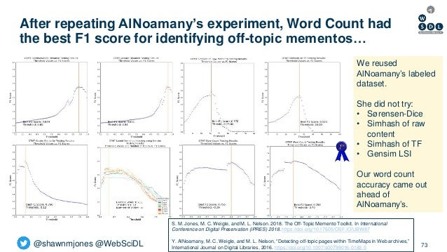 @shawnmjones @WebSciDL After repeating AlNoamany's experiment, Word Count had the best F1 score for identifying off-topic ...