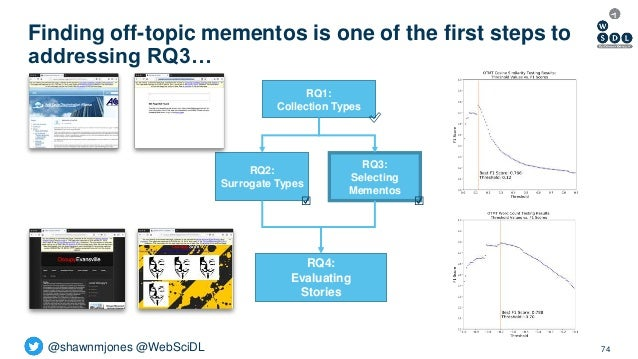 @shawnmjones @WebSciDL Finding off-topic mementos is one of the first steps to addressing RQ3… 74 RQ2: Surrogate Types RQ3...