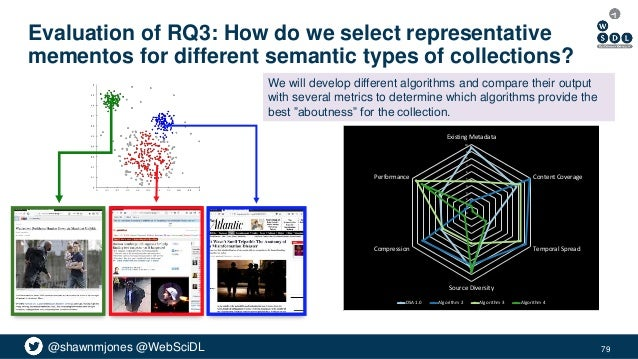 @shawnmjones @WebSciDL Evaluation of RQ3: How do we select representative mementos for different semantic types of collect...