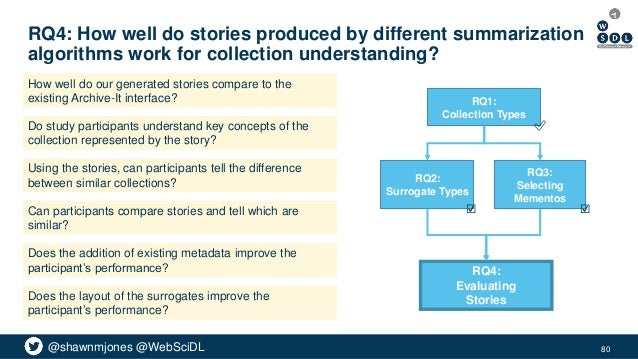 @shawnmjones @WebSciDL RQ4: How well do stories produced by different summarization algorithms work for collection underst...