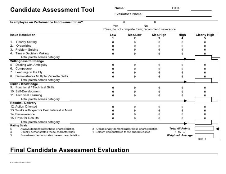 Candidate Assessment Tool For Current Employees Only