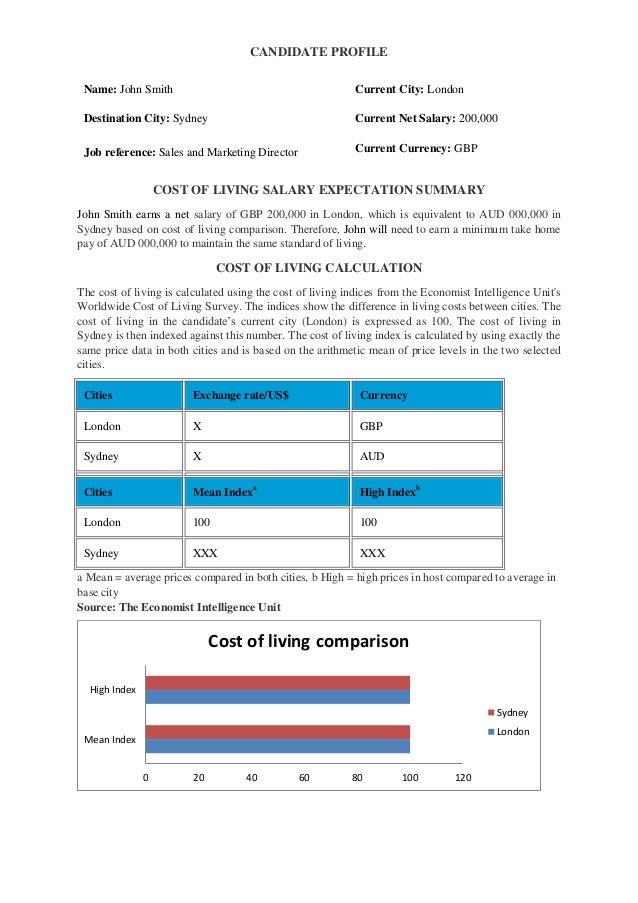 candidate cost of living salary report sample