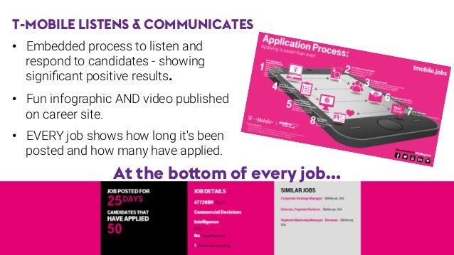 T-MOBILE LISTENS & COMMUNICATES •