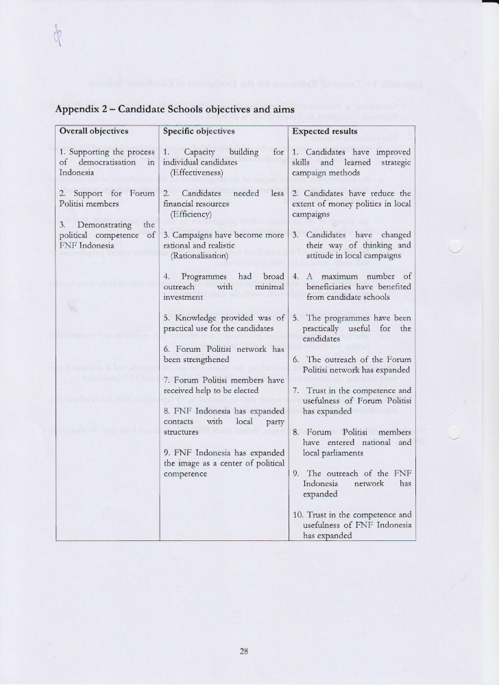 """     Appendix 2 - Candidate Schools objectives and aims      Overall objectives           Specific objectives            ..."
