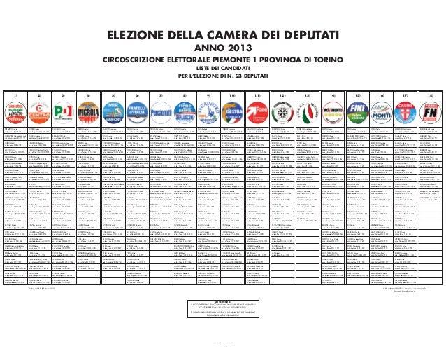 Candidati elezioni 2013 camera circoscrizione piemonte 1 for Elezione camera dei deputati