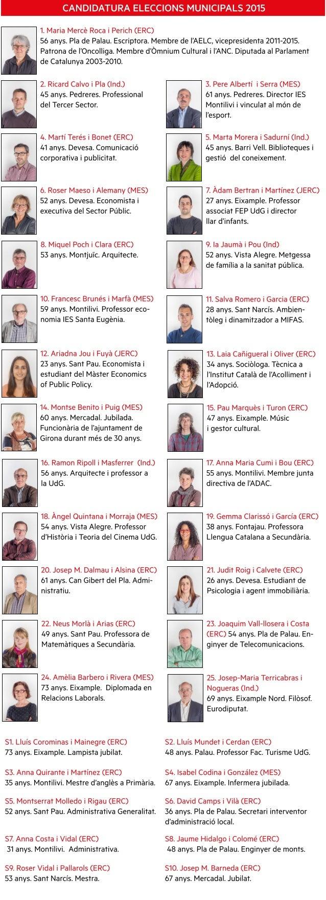 CANDIDATURA ELECCIONS MUNICIPALS 2015  1. Maria Mercé Roca i Perich (ERC)  de Catalunya 2003-2010.  2. Ricard Calvo i Pla ...
