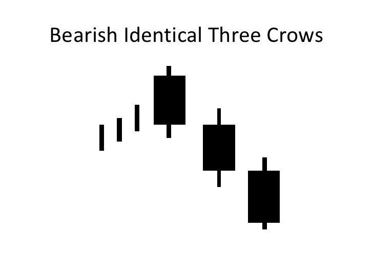 Identical three black crows