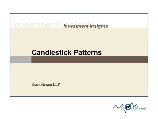 Investment InsightsInvestment Insights Candlestick Patterns StockStream LLP