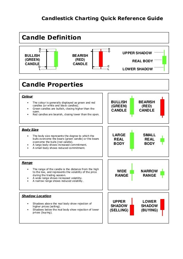 what is quick reference guide