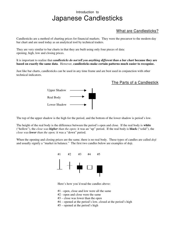 Introduction to                             Japanese Candlesticks                                                         ...