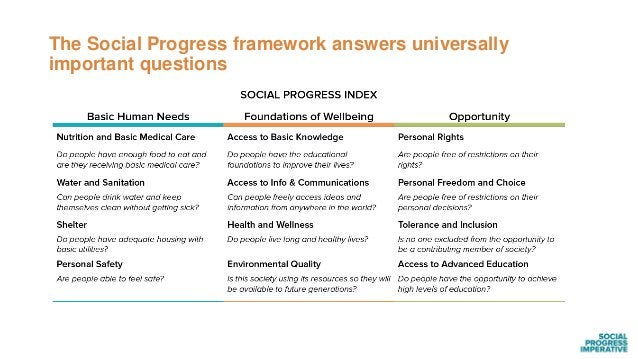 The Social Progress framework answers universally important questions