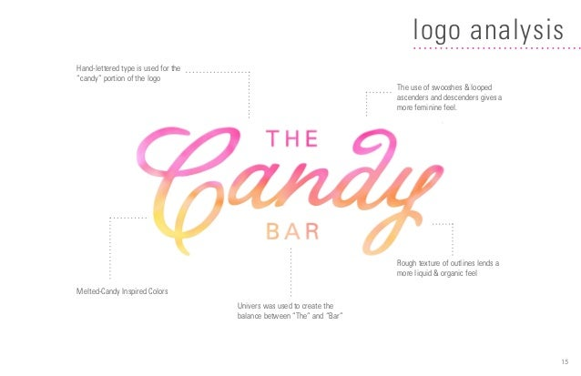 The Candy Bar Pitch