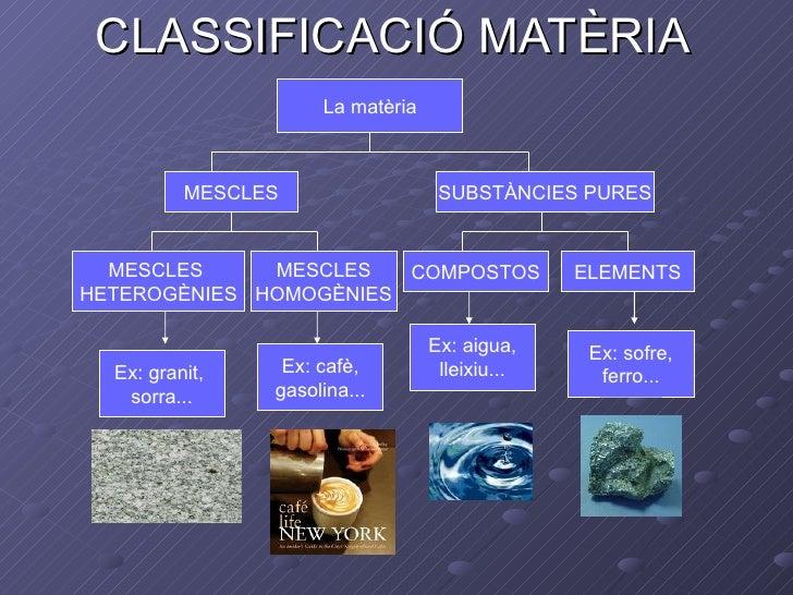 Resultado de imagen de matèries pures i mescles