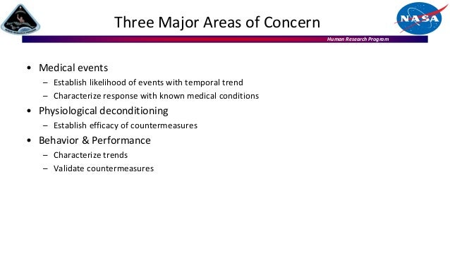 Human Research Program Three Major Areas of Concern • Medical events – Establish likelihood of events with temporal trend ...