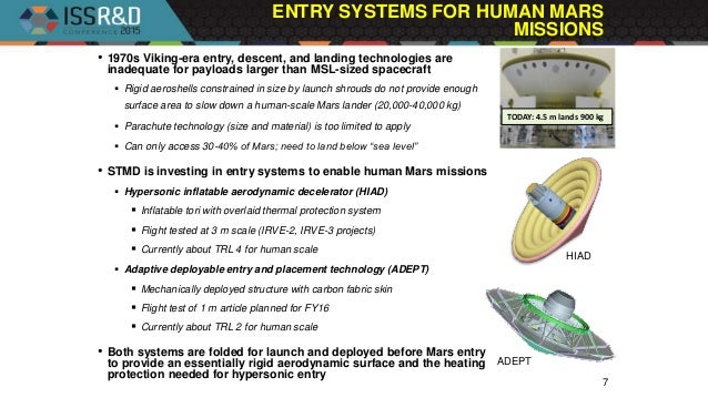 ENTRY SYSTEMS FOR HUMAN MARS MISSIONS TODAY: 4.5 m lands 900 kg 7 • 1970s Viking-era entry, descent, and landing technolog...