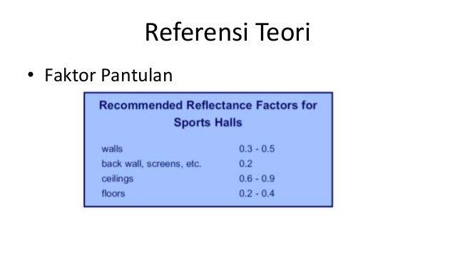 Referensi Teori • Faktor Pantulan Material Interior