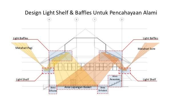 Design Light Shelf