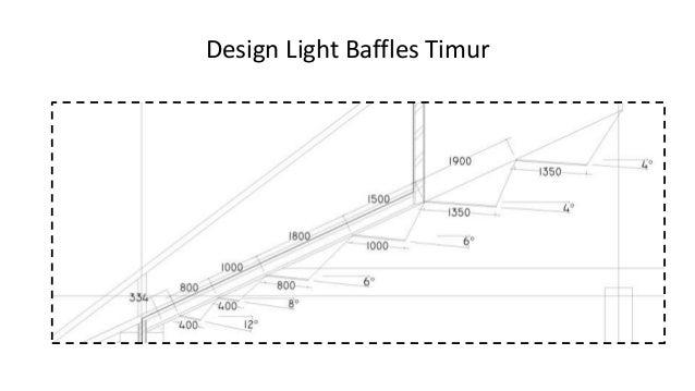 Design Light Baffles Barat