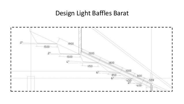 Tanpa Light Shelve & Baffles Hanya Lightbaffles Hanya Lightshelf Kombinasi Lightshelf & Lightbaffles Simulasi Distribusi P...