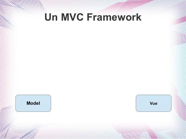 Un MVC Framework  Model  Vue