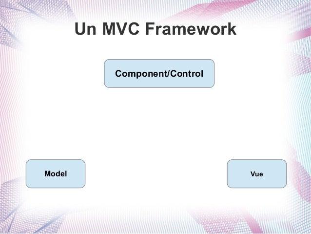 Un MVC Framework Component/Control  Model  Vue